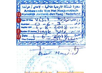Jordan Visa eksempel